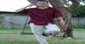 Marcosfelix54 55 years old I am from Zapote/San José, Seeking Dating Friendship with Woman