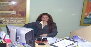 Lilianagilabanto 37 years old I am from Lima/Lima, Seeking Dating Friendship with Man