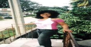 Soniad 50 years old I am from Mexico/State of Mexico (edomex), Seeking Dating Friendship with Man