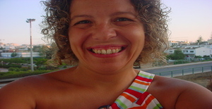 Sorrisodmonalisa 45 years old I am from Lisboa/Lisboa, Seeking Dating Friendship with Man