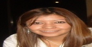 Sesy2007 35 years old I am from Aguascalientes/Aguascalientes, Seeking Dating Friendship with Man