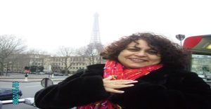 Espaco_em_branco 61 years old I am from Thalwil/Zurich, Seeking Dating Friendship with Man
