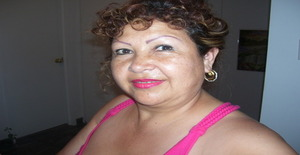 Condorazulfeliz 61 years old I am from Montreal/Quebec, Seeking Dating Friendship with Man