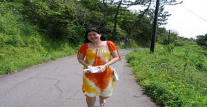 Planetgirls 44 years old I am from Miura/Kanagawa, Seeking Dating Friendship with Man