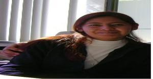Alls1511 34 years old I am from Mexico/State of Mexico (edomex), Seeking Dating Friendship with Man