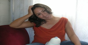 Mary_na 40 years old I am from Lima/Lima, Seeking Dating Friendship with Man