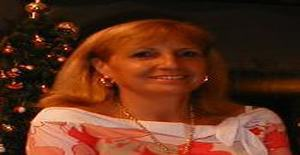 Llolleo1234 68 years old I am from Iquique/Tarapacá, Seeking Dating Friendship with Man