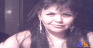 Lauraelena6412 54 years old I am from Monterrey/Nuevo Leon, Seeking Dating Friendship with Man
