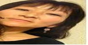 Madalena-jp 58 years old I am from Yokohama/Kanagawa, Seeking Dating Friendship with Man