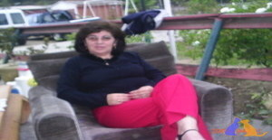 Mujeroptimista 68 years old I am from Santiago/Region Metropolitana, Seeking Dating Friendship with Man
