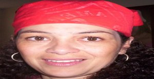 Labiosyolombinos 46 years old I am from Medellín/Antioquia, Seeking Dating Friendship with Man