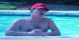 Varonactivo 72 years old I am from Guatemala/Guatemala, Seeking Dating with Woman