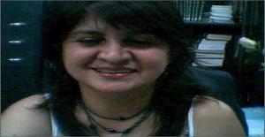 Lobaestepario 57 years old I am from Asunción/Asunción, Seeking Dating Friendship with Man