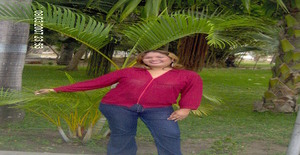 Thedocsexy 40 years old I am from Punto Fijo/Falcon, Seeking Dating Friendship with Man