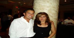 Ross33 55 years old I am from Palm Springs/California, Seeking Dating Friendship with Man