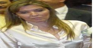 Lizzie_g 52 years old I am from Fernando de la Mora/Central, Seeking Dating Friendship with Man