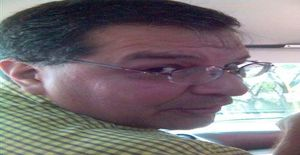 Zaporoc01 58 years old I am from Zapotlanejo/Jalisco, Seeking Dating Friendship with Woman
