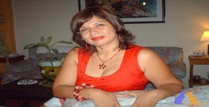 Monchilo 59 years old I am from Guayaquil/Guayas, Seeking Dating Friendship with Man