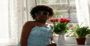 Mauga 38 years old I am from Cambridge/East England, Seeking Dating Friendship with Man