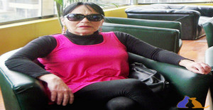 Escorpio54 64 years old I am from Lima/Lima, Seeking Dating Friendship with Man