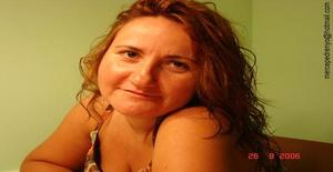 Bitxo1971 47 years old I am from Barcelona/Cataluña, Seeking Dating Friendship with Man