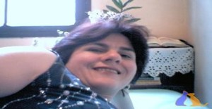 Grazy*22 50 years old I am from São Leopoldo/Rio Grande do Sul, Seeking Dating Friendship with Man