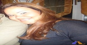Julyantay 34 years old I am from Dübendorf/Zurich, Seeking Dating with Man