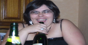 Ciinha 31 years old I am from Montluçon/Auvergne, Seeking Dating Friendship with Man