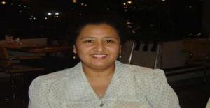 --1769---9829--- 47 years old I am from Puebla/Puebla, Seeking Dating with Man