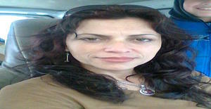 Cristalazuldo 47 years old I am from Santiago/Region Metropolitana, Seeking Dating with Man