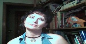 Topsecret365 52 years old I am from Fuenlabrada/Madrid (provincia), Seeking Dating Friendship with Man