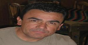 Manquerooo 53 years old I am from Chihuahua/Chihuahua, Seeking Dating with Woman