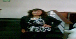 Muñekita04 60 years old I am from Lima/Lima, Seeking Dating Friendship with Man