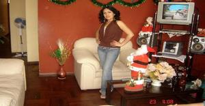 Jurocorodriguez 33 years old I am from Lima/Lima, Seeking Dating Friendship with Man