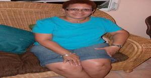Josbremit 58 years old I am from San Juan/San Juan, Seeking Dating Friendship with Man