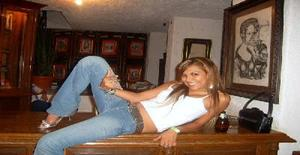 Dakira1980 39 years old I am from Lima/Lima, Seeking Dating Friendship with Man