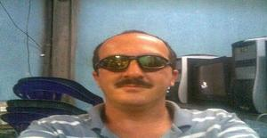 Ggiardullo 52 years old I am from Caracas/Distrito Capital, Seeking Dating Friendship with Woman