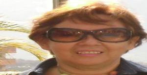 Sonidodelmar 64 years old I am from Miami/Florida, Seeking Dating Friendship with Man
