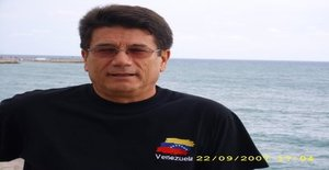 Eltoque 69 years old I am from Barcelona/Cataluña, Seeking Dating Friendship with Woman