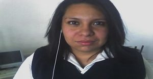 Tepifashion 28 years old I am from Mexico/State of Mexico (edomex), Seeking Dating Friendship with Man