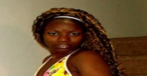 Veronicatembe 42 years old I am from Maputo/Maputo, Seeking Dating Friendship with Man