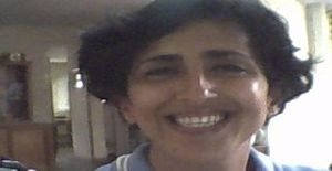 Maitapereira 52 years old I am from Bucaramanga/Santander, Seeking Dating Friendship with Man