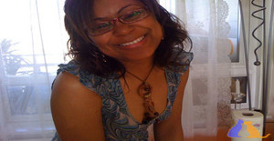 Maluhoot 37 years old I am from Luanda/Luanda, Seeking Dating Friendship with Man