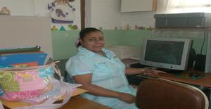 Elentel123 58 years old I am from Valencia/Carabobo, Seeking Dating Friendship with Man