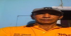 Sgfre 50 years old I am from Caracas/Distrito Capital, Seeking Dating Friendship with Woman