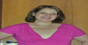Ladyperfumada 42 years old I am from Brasilia/Distrito Federal, Seeking Dating Friendship with Man