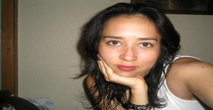Jaz2084 33 years old I am from Mexico/State of Mexico (edomex), Seeking Dating with Man