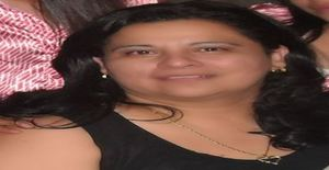 Genymty 50 years old I am from Monterrey/Nuevo Leon, Seeking Dating Friendship with Man