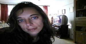 Patyalexx 38 years old I am from Setubal/Setubal, Seeking Dating Friendship with Man