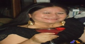 Victoria1969 48 years old I am from Zacapa/Zacapa, Seeking Dating Friendship with Man